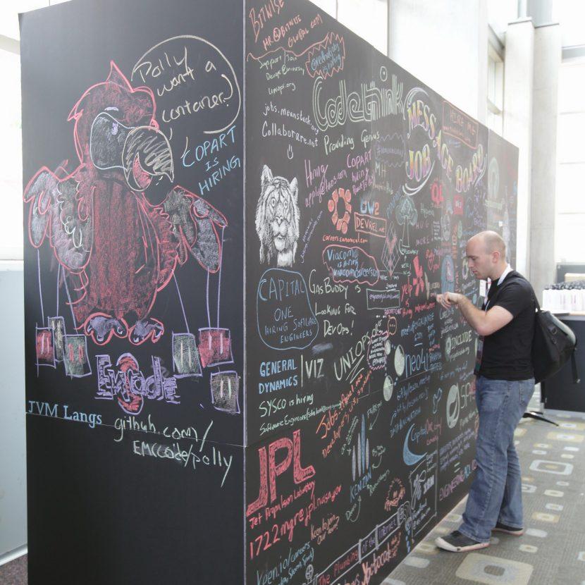 Chalkboard Erasable Creativity Wall